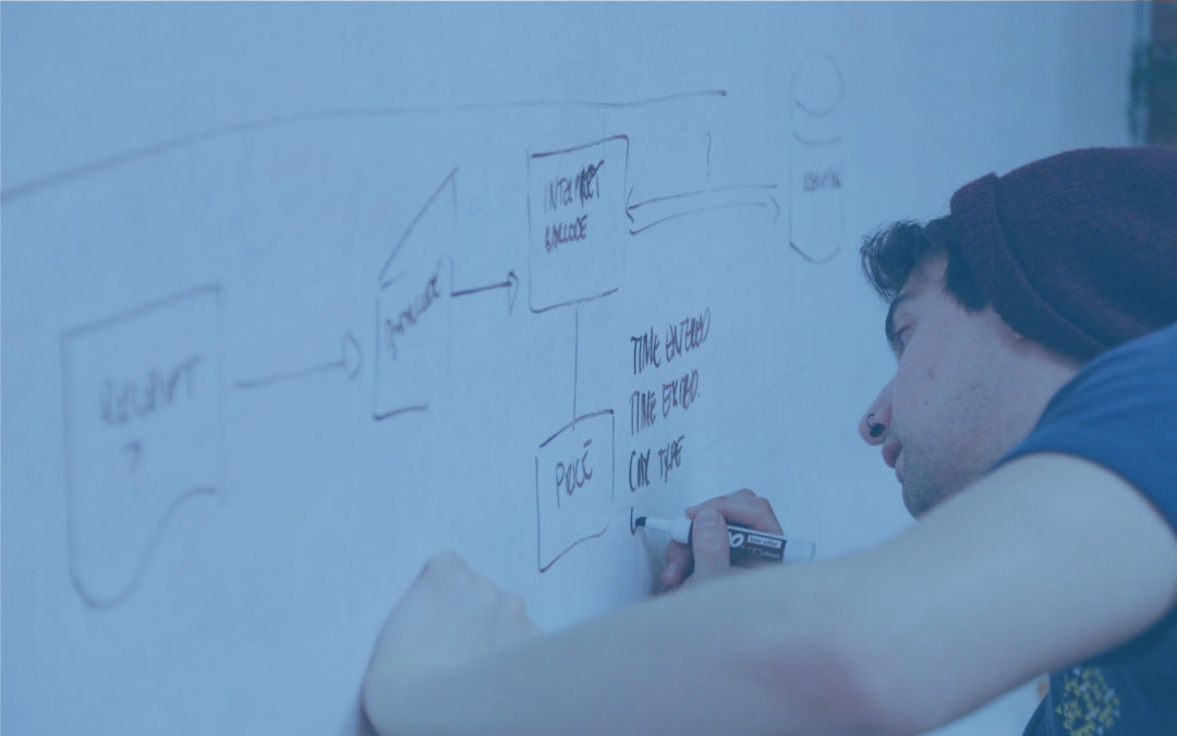 Startup development process from idea to production
