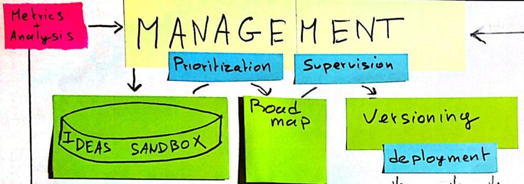 management2 (5)